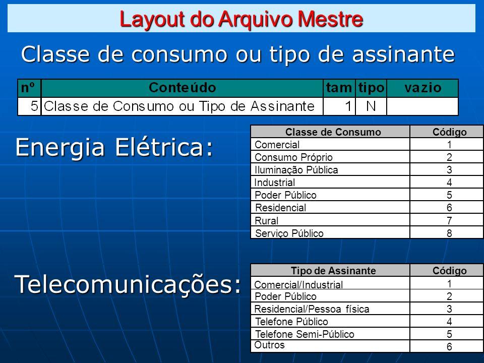 Energia Elétrica: Telecomunicações: Layout do Arquivo Mestre