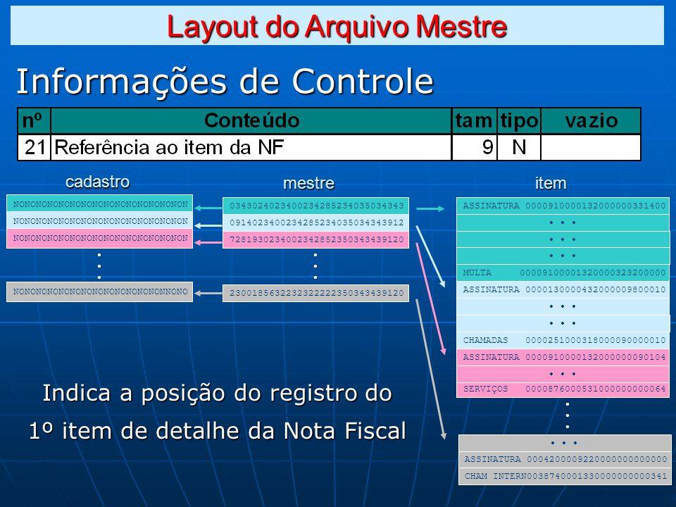 Informações de Controle