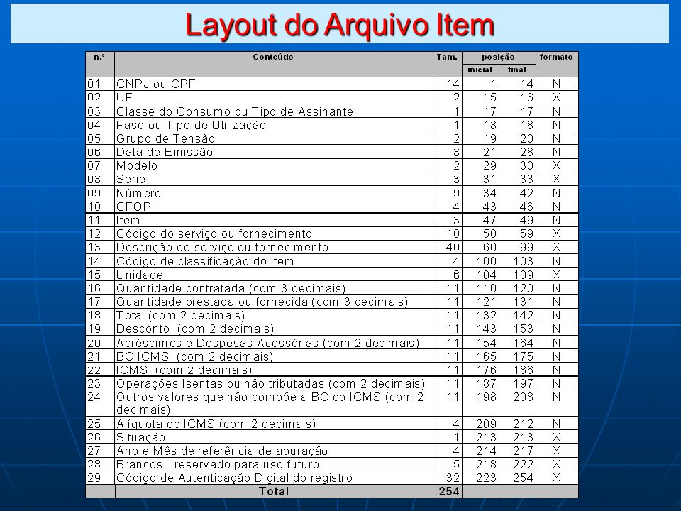 Layout do Arquivo Item