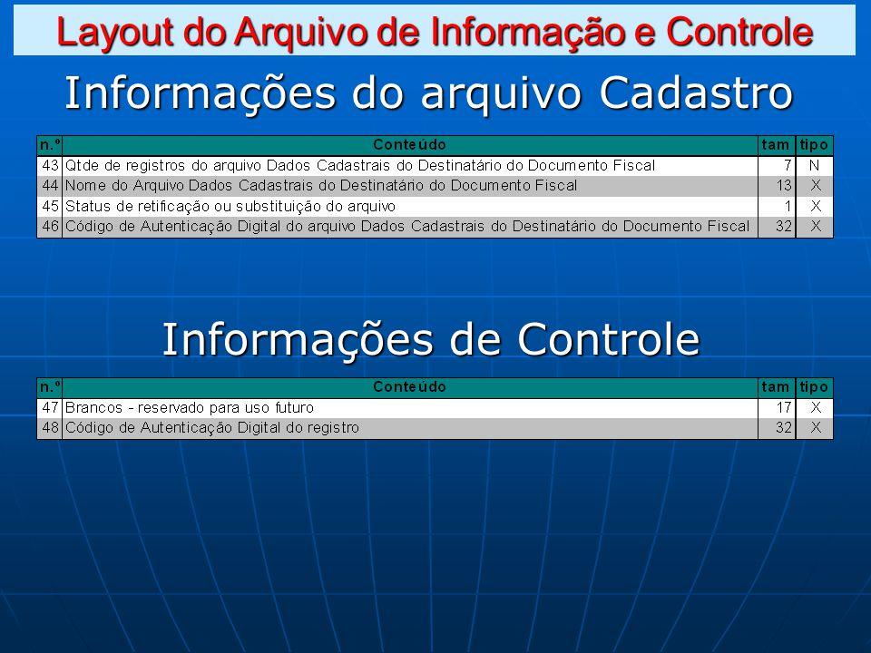 Informações do arquivo Cadastro