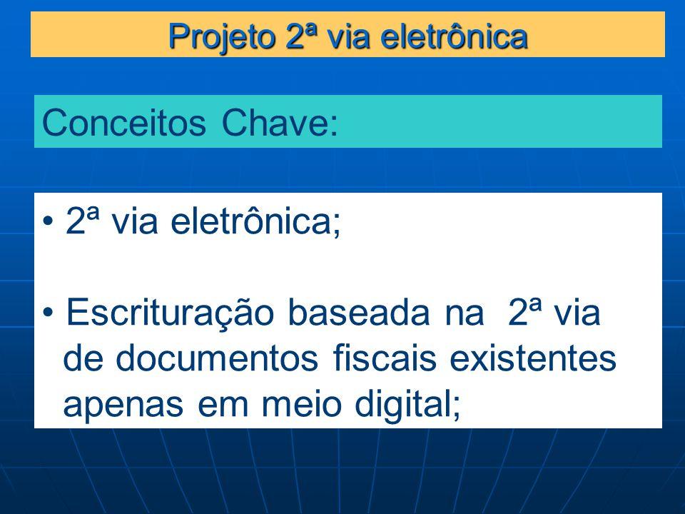 Projeto 2ª via eletrônica