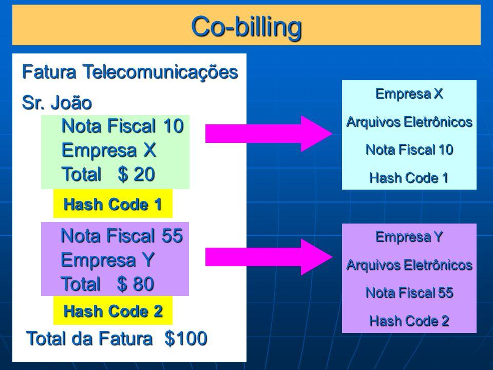 Co-billing Fatura Telecomunicações Sr. João Nota Fiscal 10 Empresa X