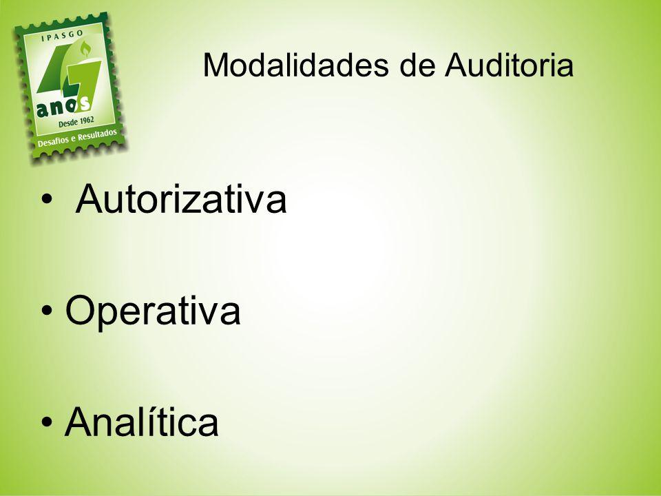 Modalidades de Auditoria