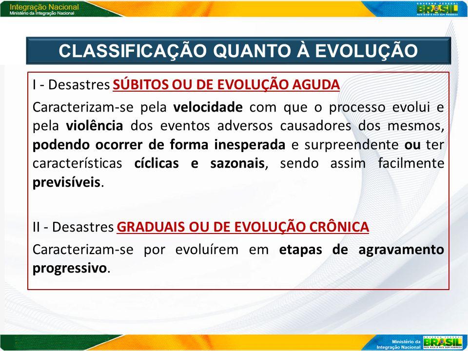 CLASSIFICAÇÃO QUANTO À EVOLUÇÃO