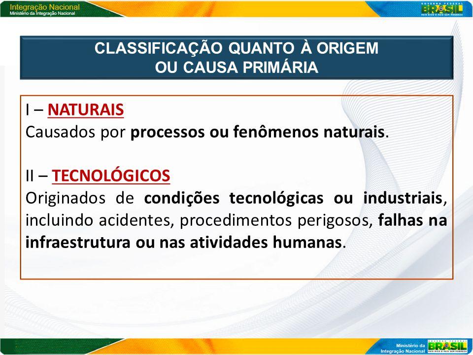 CLASSIFICAÇÃO QUANTO À ORIGEM