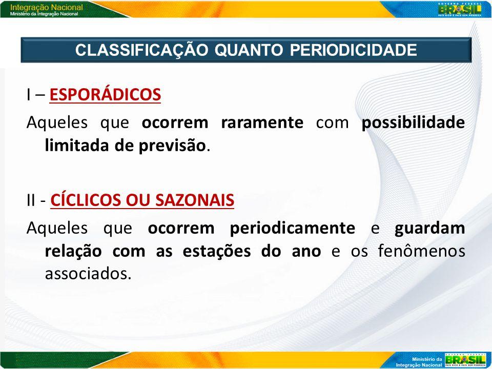 CLASSIFICAÇÃO QUANTO PERIODICIDADE