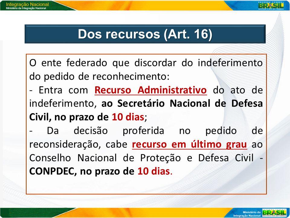 Dos recursos (Art. 16) O ente federado que discordar do indeferimento do pedido de reconhecimento: