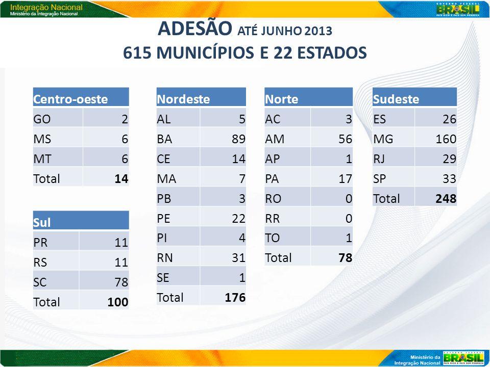 ADESÃO ATÉ JUNHO 2013 615 MUNICÍPIOS E 22 ESTADOS