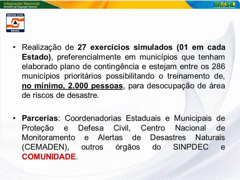 Realização de 27 exercícios simulados (01 em cada Estado), preferencialmente em municípios que tenham elaborado plano de contingência e estejam entre os 286 municípios prioritários possibilitando o treinamento de, no mínimo, 2.000 pessoas, para desocupação de área de riscos de desastre.