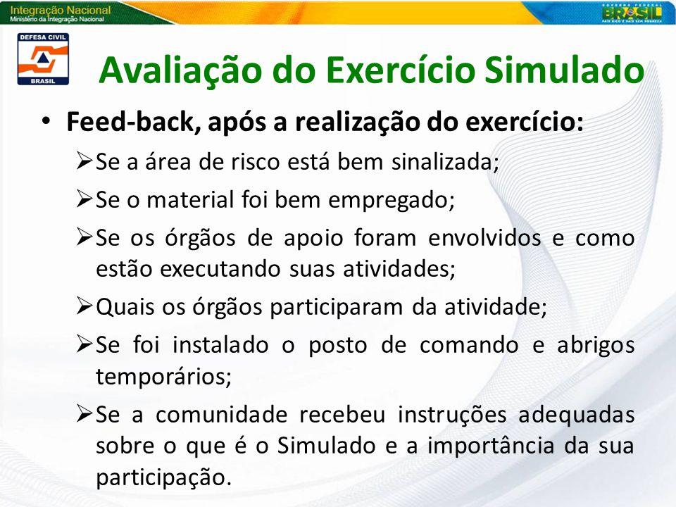 Avaliação do Exercício Simulado