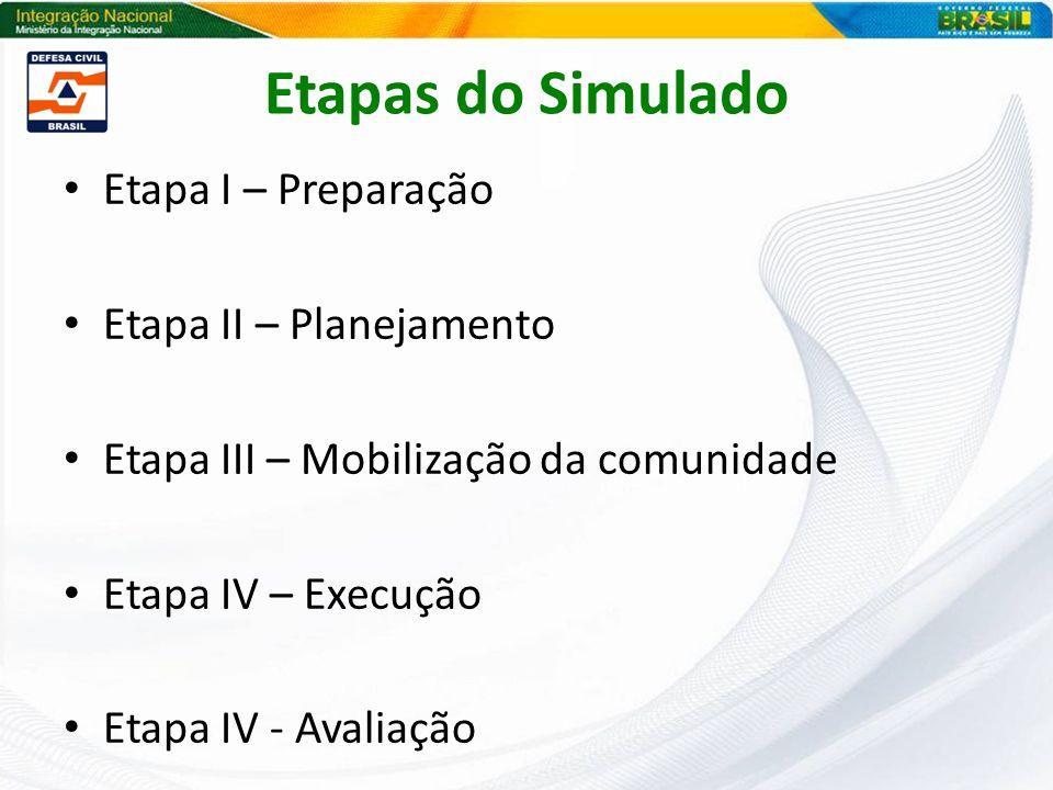 Etapas do Simulado Etapa I – Preparação Etapa II – Planejamento