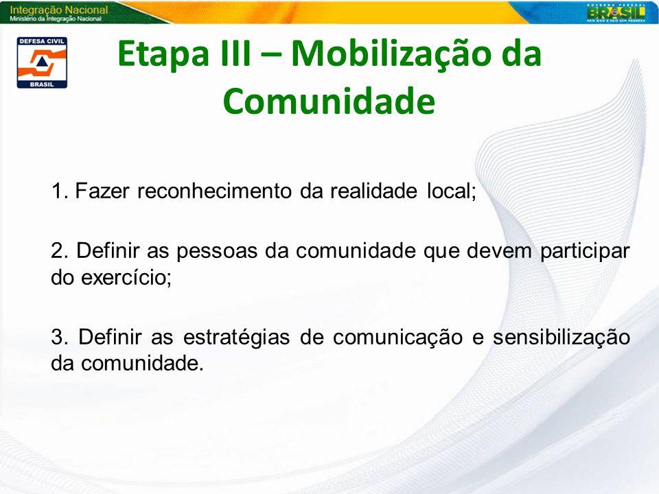 Etapa III – Mobilização da Comunidade