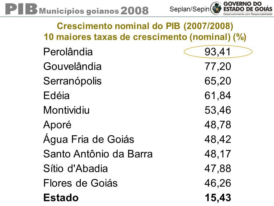 Perolândia 93,41 Gouvelândia 77,20 Serranópolis 65,20 Edéia 61,84
