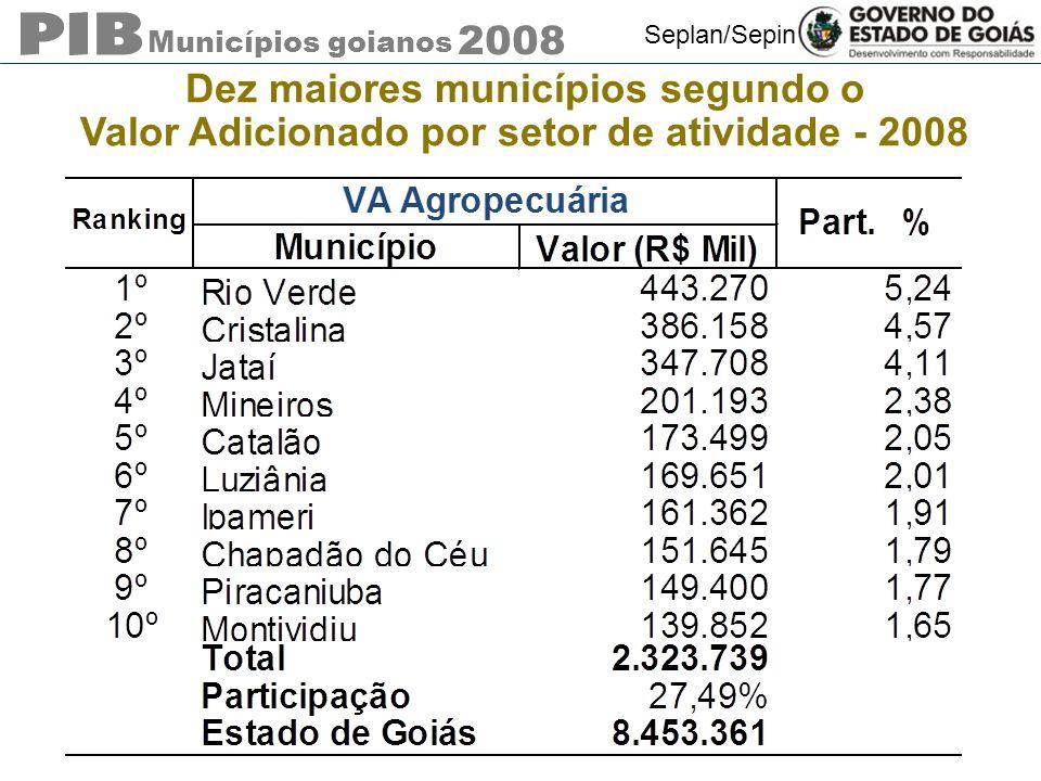 Dez maiores municípios segundo o Valor Adicionado por setor de atividade - 2008