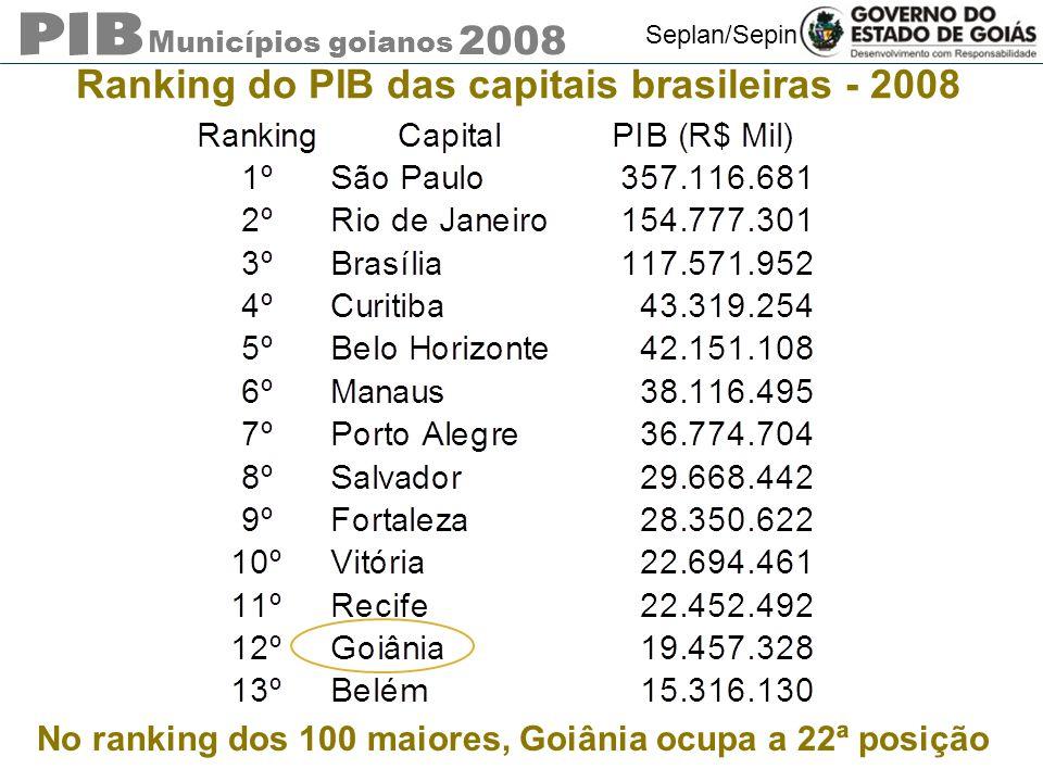Ranking do PIB das capitais brasileiras - 2008