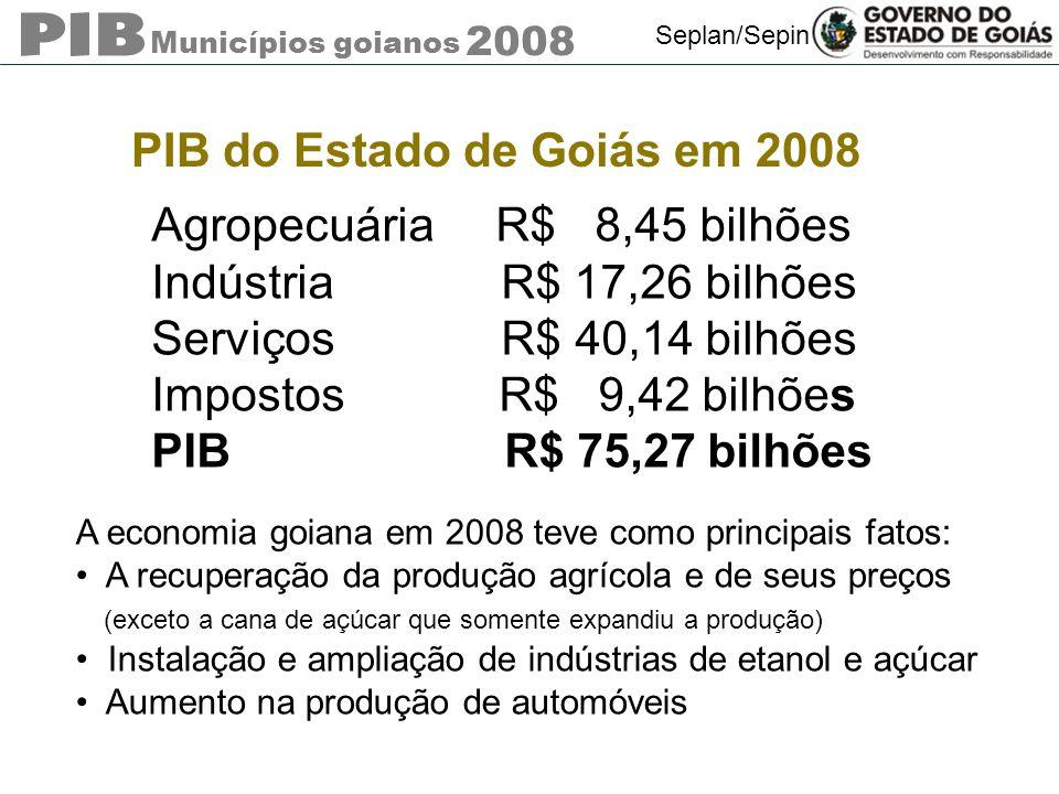 PIB do Estado de Goiás em 2008