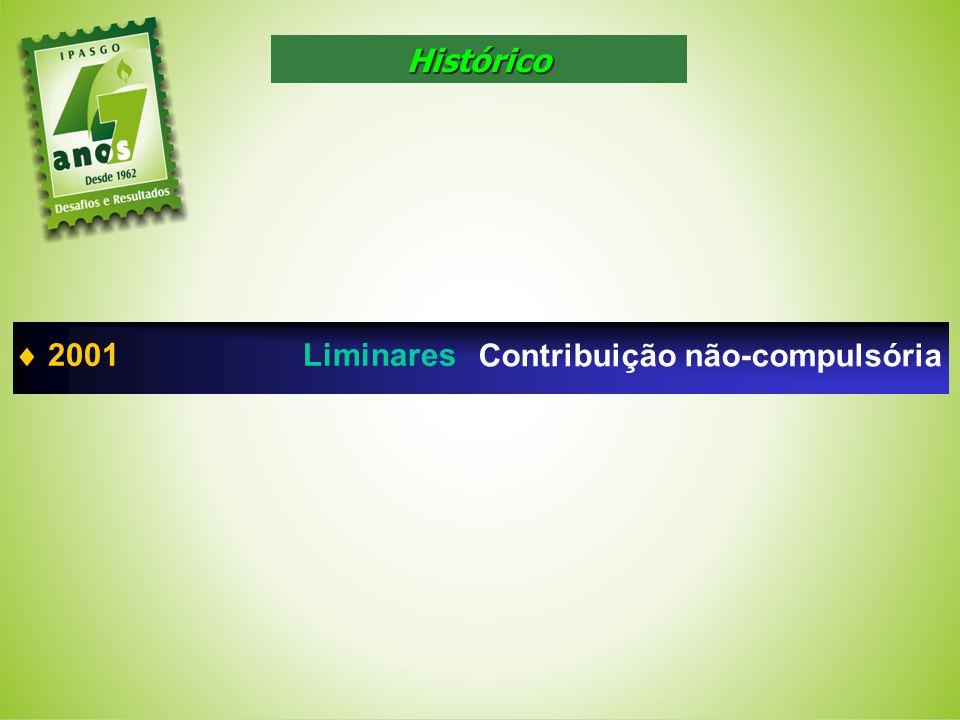 Contribuição não-compulsória