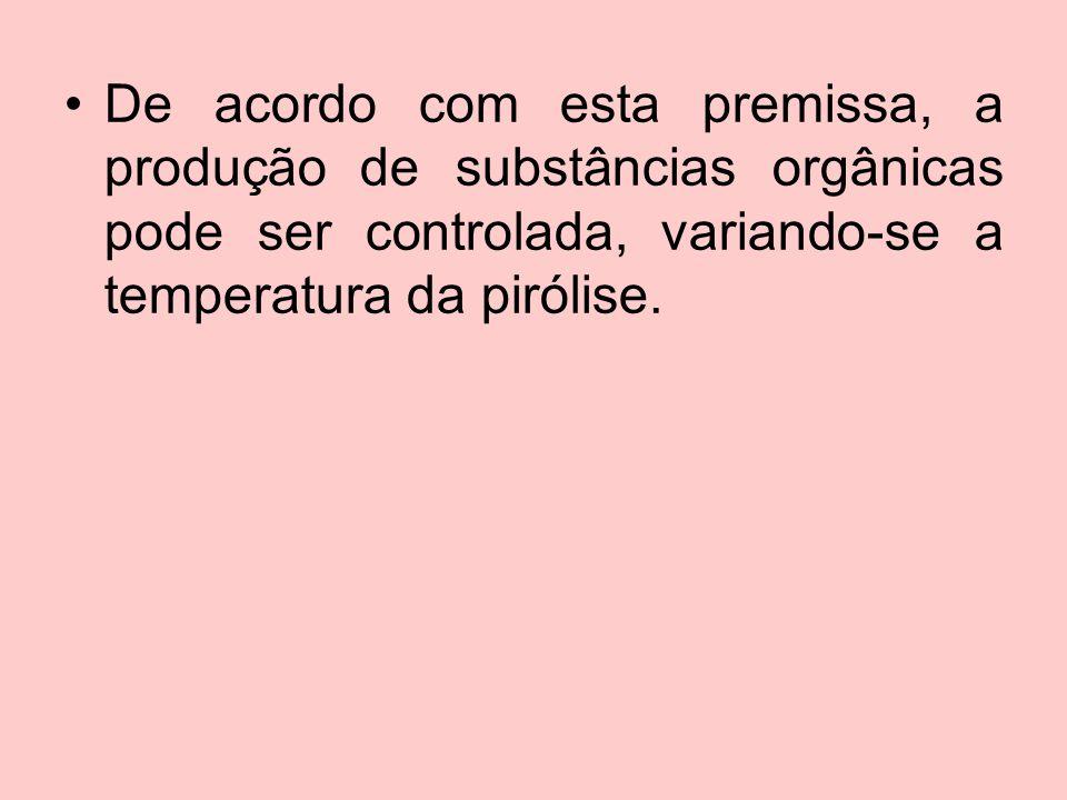 De acordo com esta premissa, a produção de substâncias orgânicas pode ser controlada, variando-se a temperatura da pirólise.