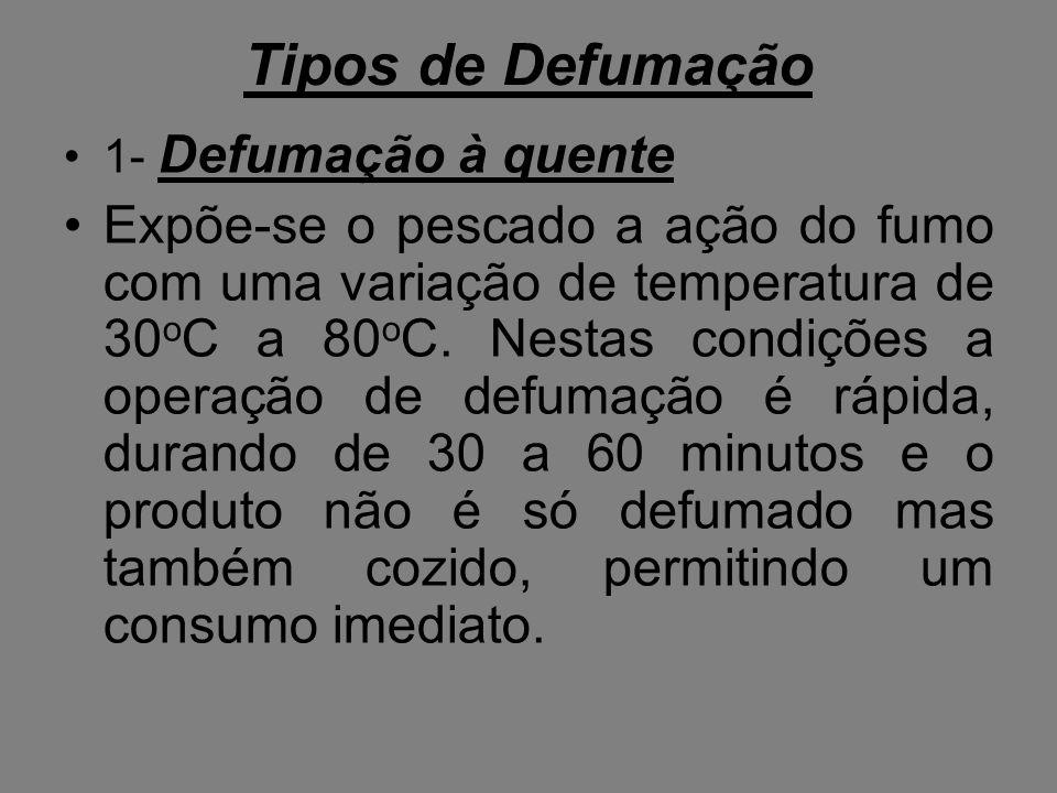 Tipos de Defumação 1- Defumação à quente.