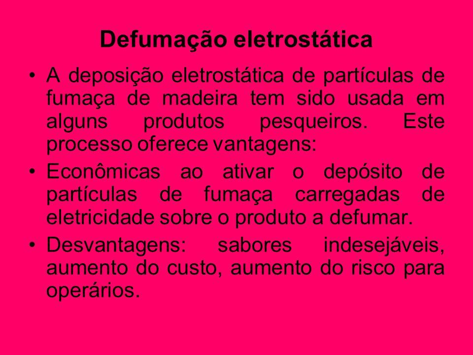 Defumação eletrostática