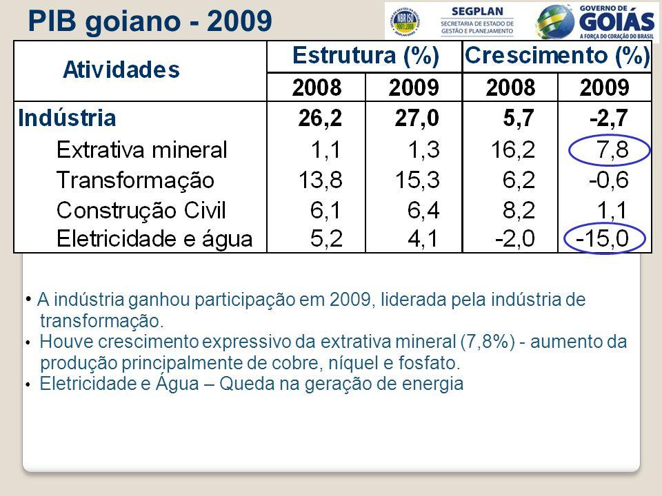 PIB goiano - 2009 A indústria ganhou participação em 2009, liderada pela indústria de. transformação.