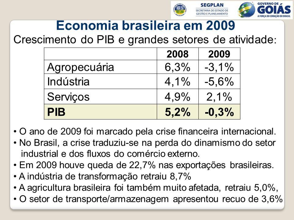 Economia brasileira em 2009