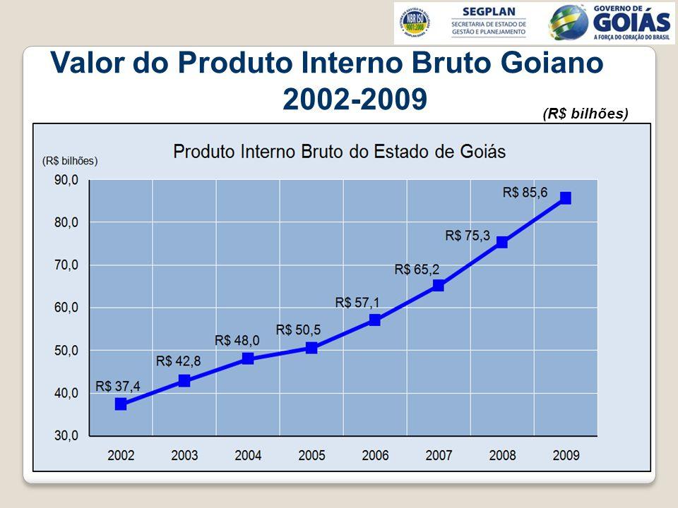 Valor do Produto Interno Bruto Goiano 2002-2009