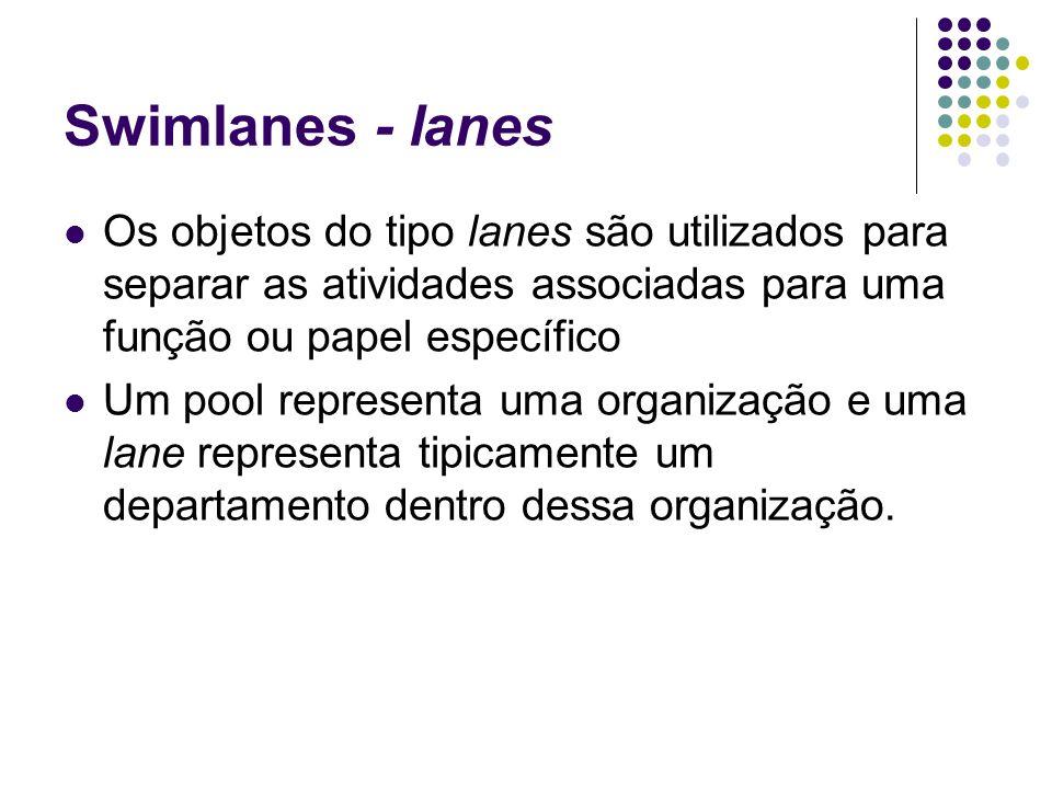 Swimlanes - lanes Os objetos do tipo lanes são utilizados para separar as atividades associadas para uma função ou papel específico.