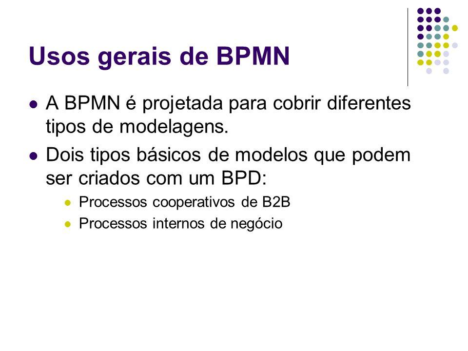 Usos gerais de BPMN A BPMN é projetada para cobrir diferentes tipos de modelagens. Dois tipos básicos de modelos que podem ser criados com um BPD: