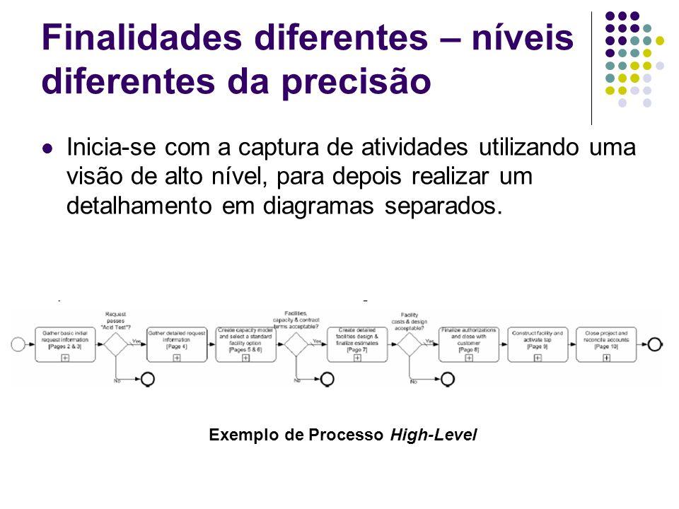 Finalidades diferentes – níveis diferentes da precisão