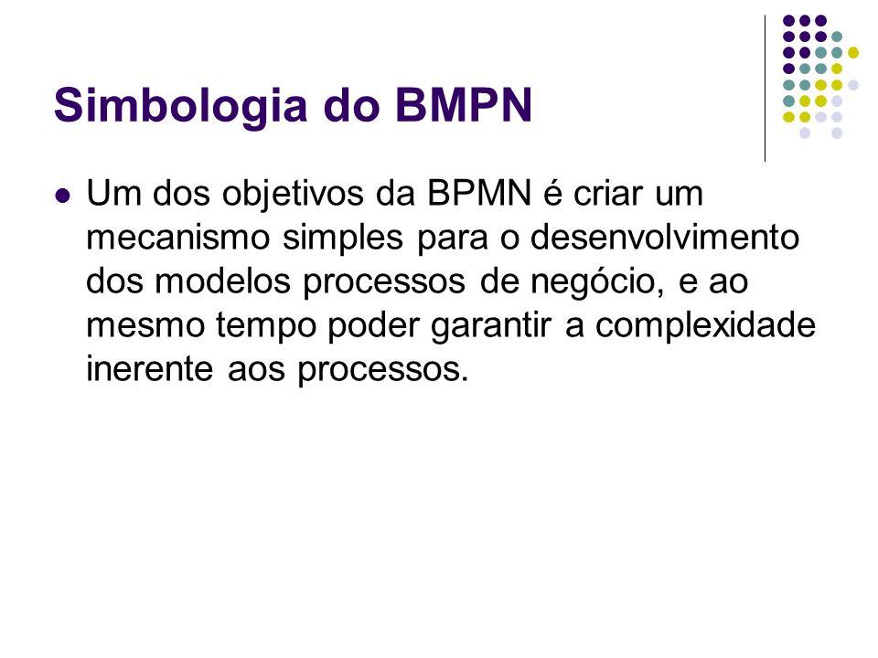 Simbologia do BMPN