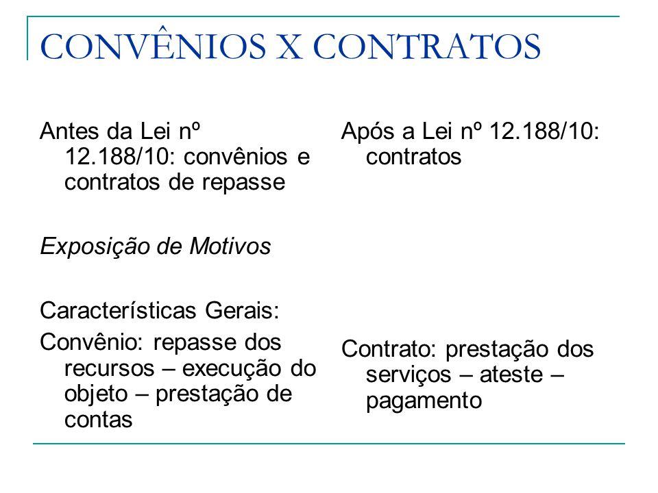 CONVÊNIOS X CONTRATOS Antes da Lei nº 12.188/10: convênios e contratos de repasse. Exposição de Motivos.