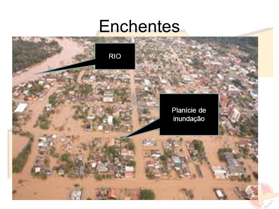 Enchentes RIO Planície de inundação