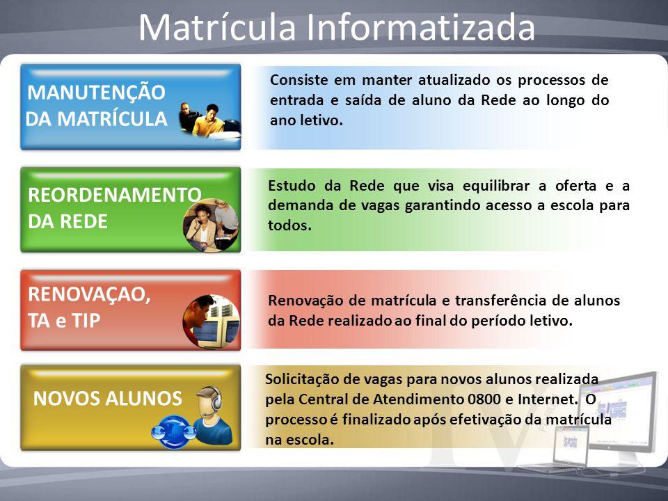 Matrícula Informatizada
