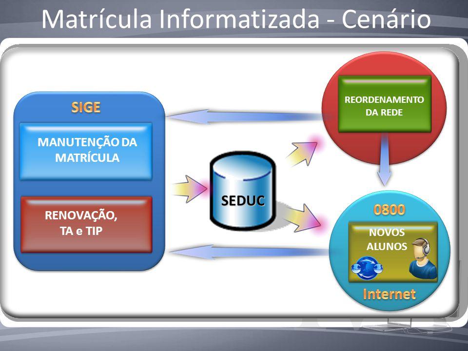 Matrícula Informatizada - Cenário