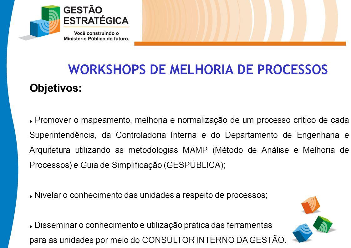 WORKSHOPS DE MELHORIA DE PROCESSOS