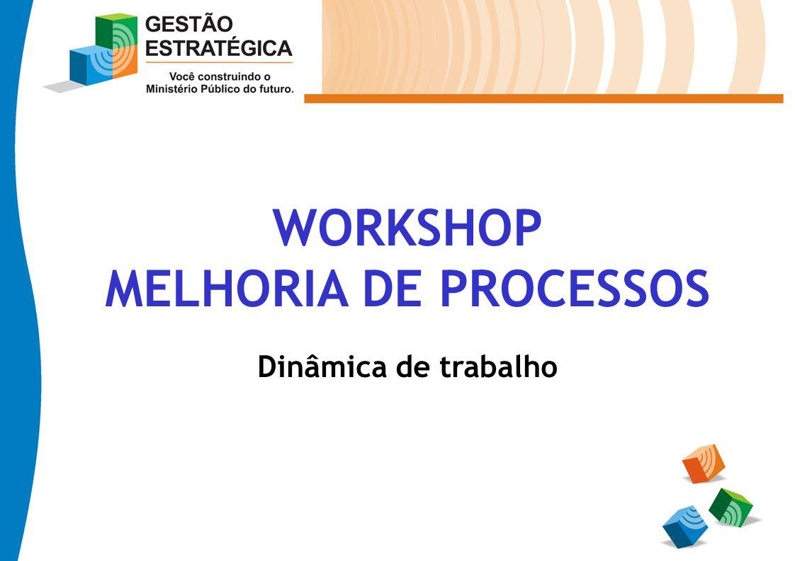 WORKSHOP MELHORIA DE PROCESSOS