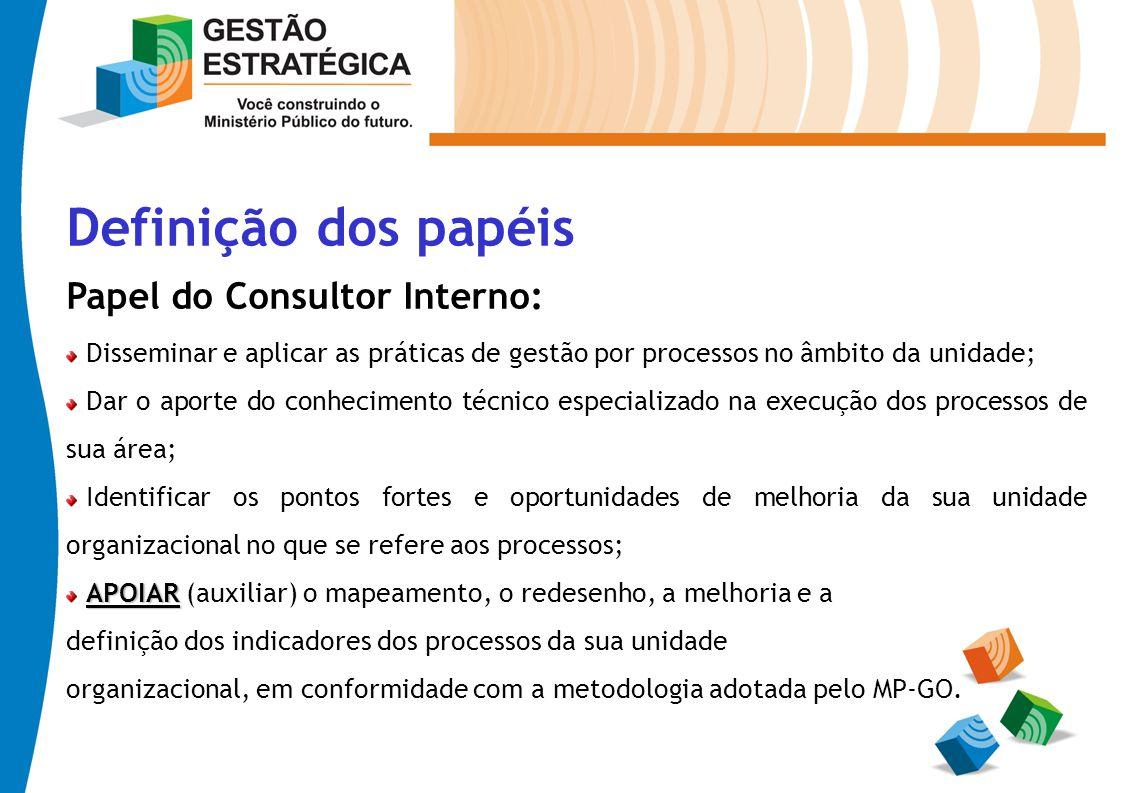 Definição dos papéis A P C D Papel do Consultor Interno: