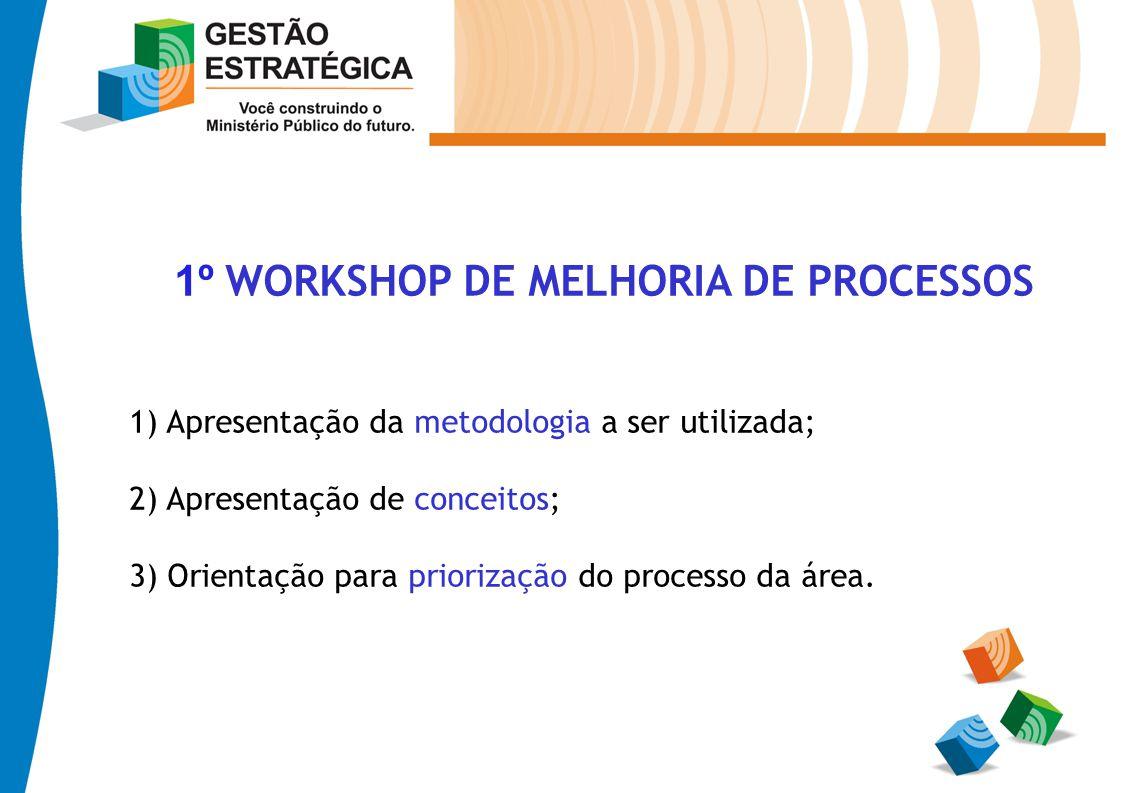 1º WORKSHOP DE MELHORIA DE PROCESSOS