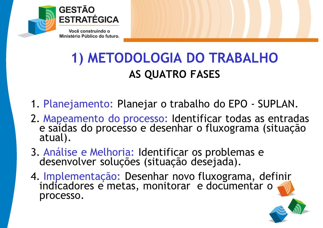 1) METODOLOGIA DO TRABALHO