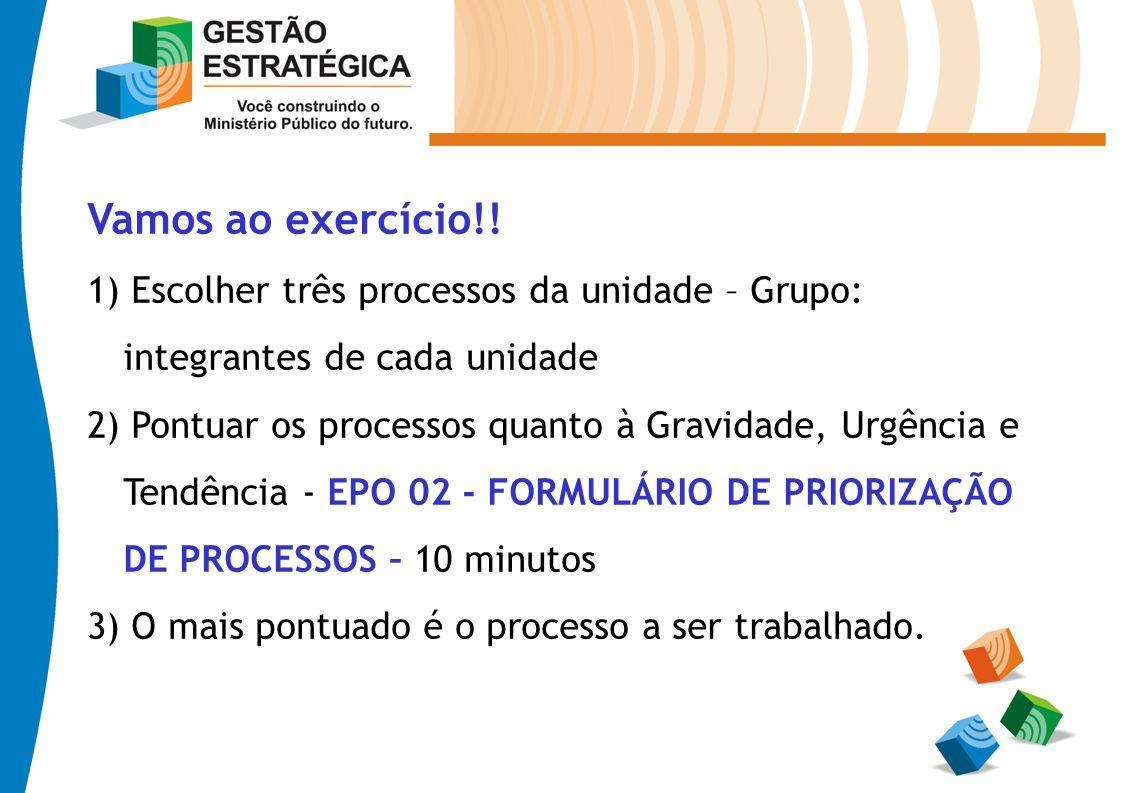 Vamos ao exercício!! 1) Escolher três processos da unidade – Grupo: integrantes de cada unidade.