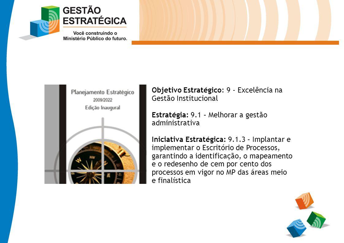 Objetivo Estratégico: 9 - Excelência na Gestão Institucional