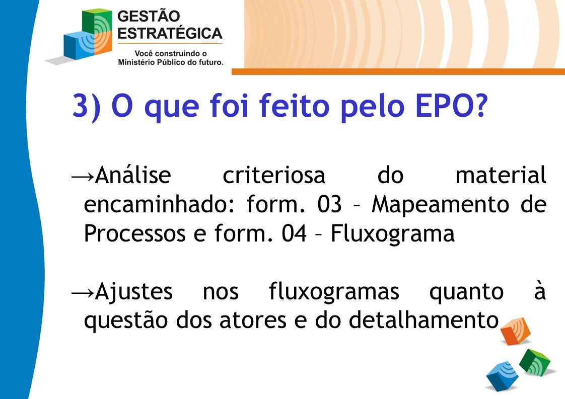 3) O que foi feito pelo EPO