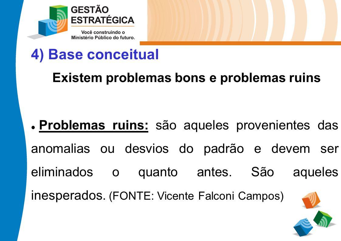 Existem problemas bons e problemas ruins
