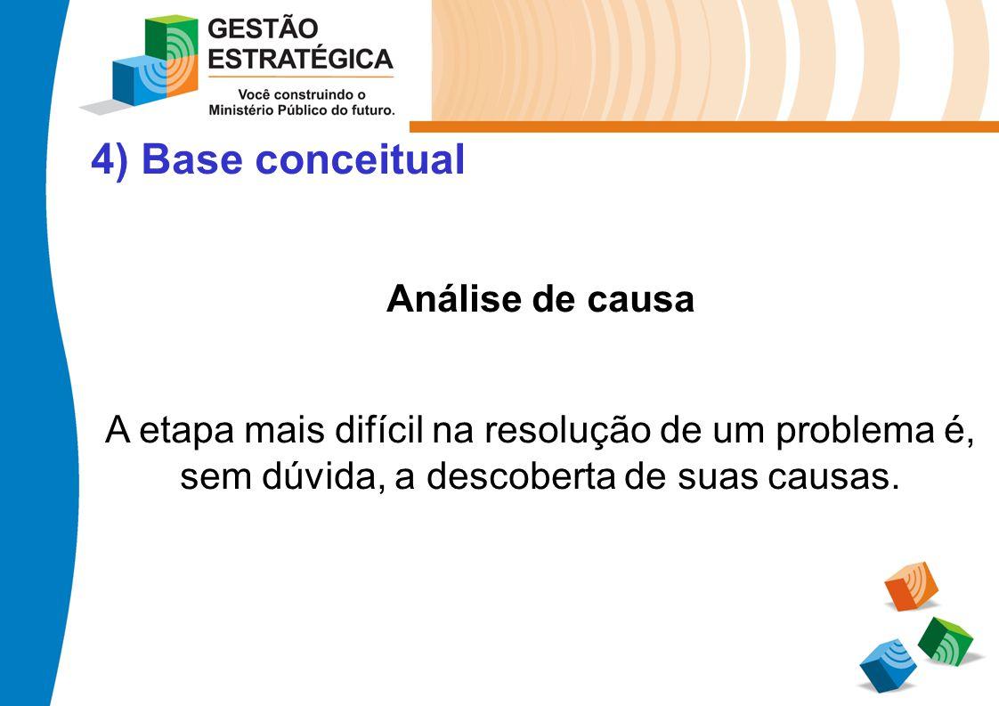 4) Base conceitual Análise de causa