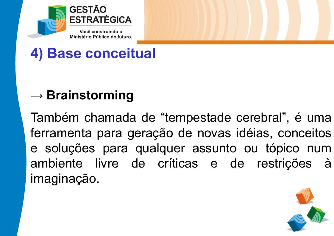 4) Base conceitual → Brainstorming
