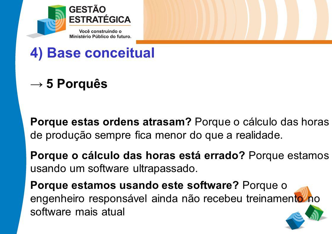 4) Base conceitual → 5 Porquês