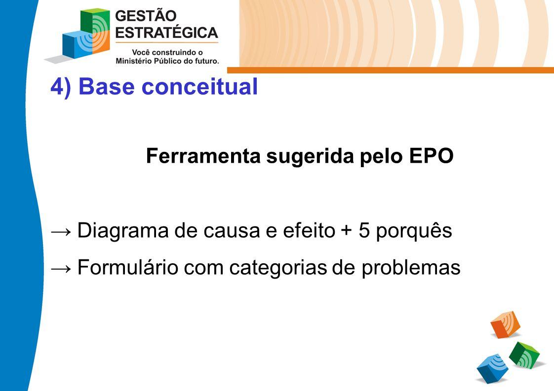 Ferramenta sugerida pelo EPO