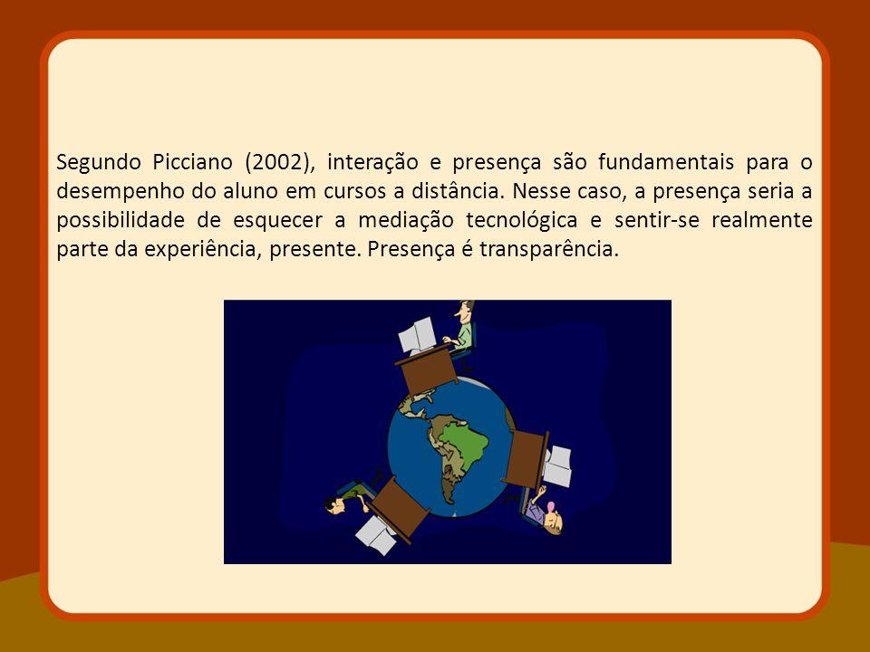 Segundo Picciano (2002), interação e presença são fundamentais para o desempenho do aluno em cursos a distância.