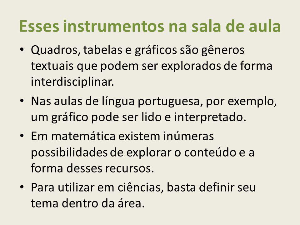 Esses instrumentos na sala de aula